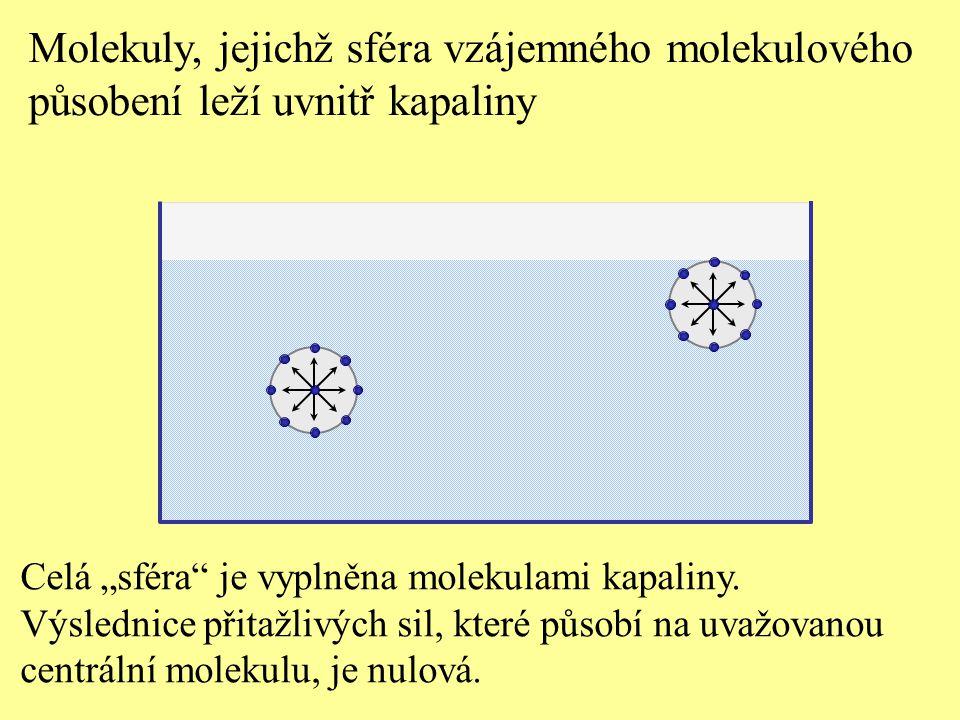 Vyberte správné tvrzení: a) Na každou molekulu, která leží v kapalině, působí sousední molekuly přitažlivou silou, která směřuje dovnitř kapaliny.