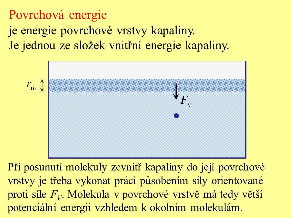 Povrchová energie je energie povrchové vrstvy kapaliny.