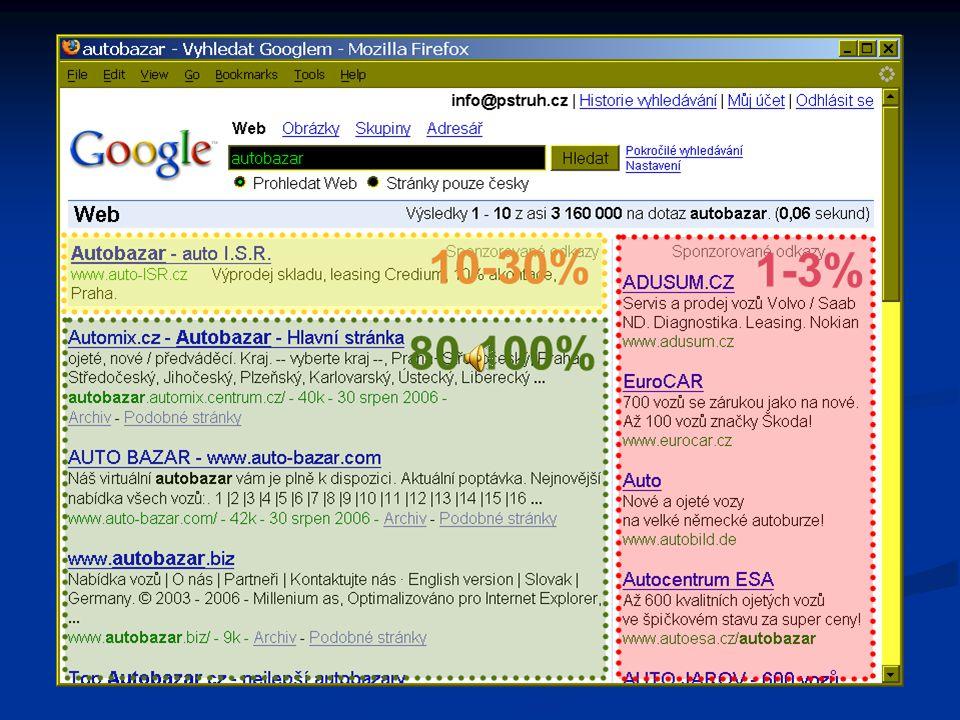 Tržby z reklam na internetu 1.4 mld.Bannerová reklama 1.4 mld.