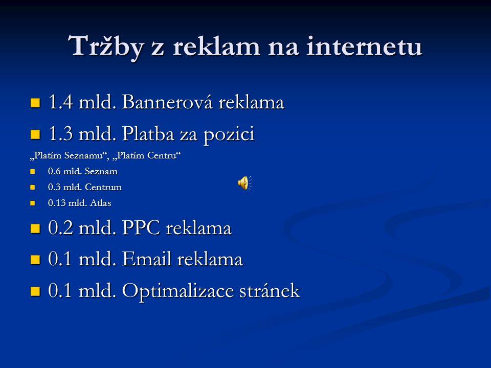 Tržby z reklam na internetu 1.4 mld. Bannerová reklama 1.4 mld.