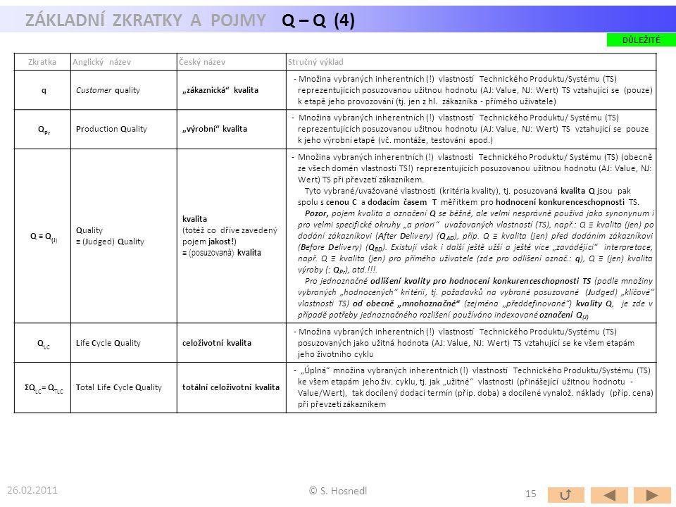 """ZÁKLADNÍ ZKRATKY A POJMY Q – Q (4) 26.02.2011 © S. Hosnedl ZkratkaAnglický názevČeský názevStručný výklad qCustomer quality""""zákaznická"""" kvalita - Množ"""
