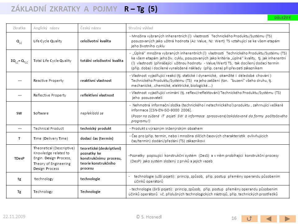 ZÁKLADNÍ ZKRATKY A POJMY R – Tg (5) 22.11.2009 © S. Hosnedl ZkratkaAnglický názevČeský názevStručný výklad Q LC Life Cycle Qualityceloživotní kvalita