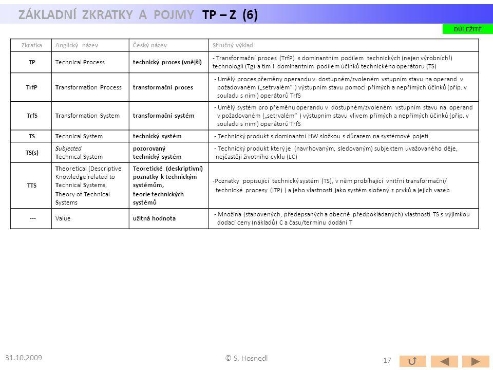 ZÁKLADNÍ ZKRATKY A POJMY TP – Z (6) 31.10.2009 © S. Hosnedl ZkratkaAnglický názevČeský názevStručný výklad TPTechnical Processtechnický proces (vnější