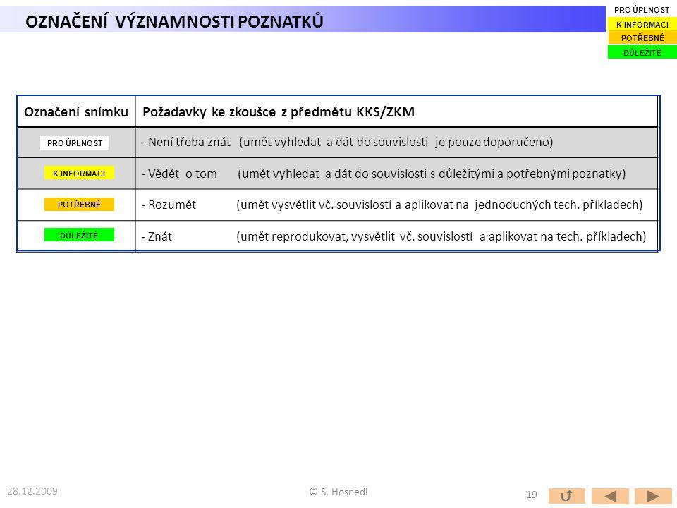 Označení snímkuPožadavky ke zkoušce z předmětu KKS/ZKM - Není třeba znát (umět vyhledat a dát do souvislosti je pouze doporučeno) - Vědět o tom (umět