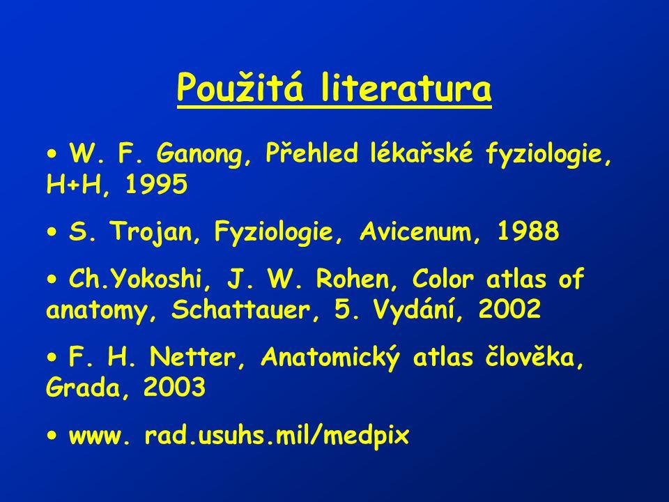 Použitá literatura W. F. Ganong, Přehled lékařské fyziologie, H+H, 1995 S. Trojan, Fyziologie, Avicenum, 1988 Ch.Yokoshi, J. W. Rohen, Color atlas of