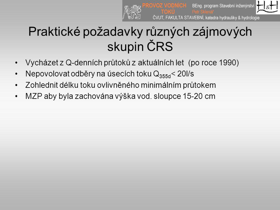 Praktické požadavky různých zájmových skupin ČRS Vycházet z Q-denních průtoků z aktuálních let (po roce 1990) Nepovolovat odběry na úsecích toku Q 355