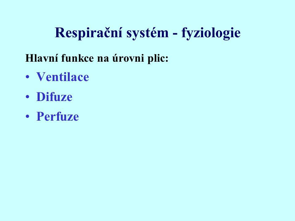 Respirační systém - fyziologie Hlavní funkce na úrovni plic: Ventilace Difuze Perfuze