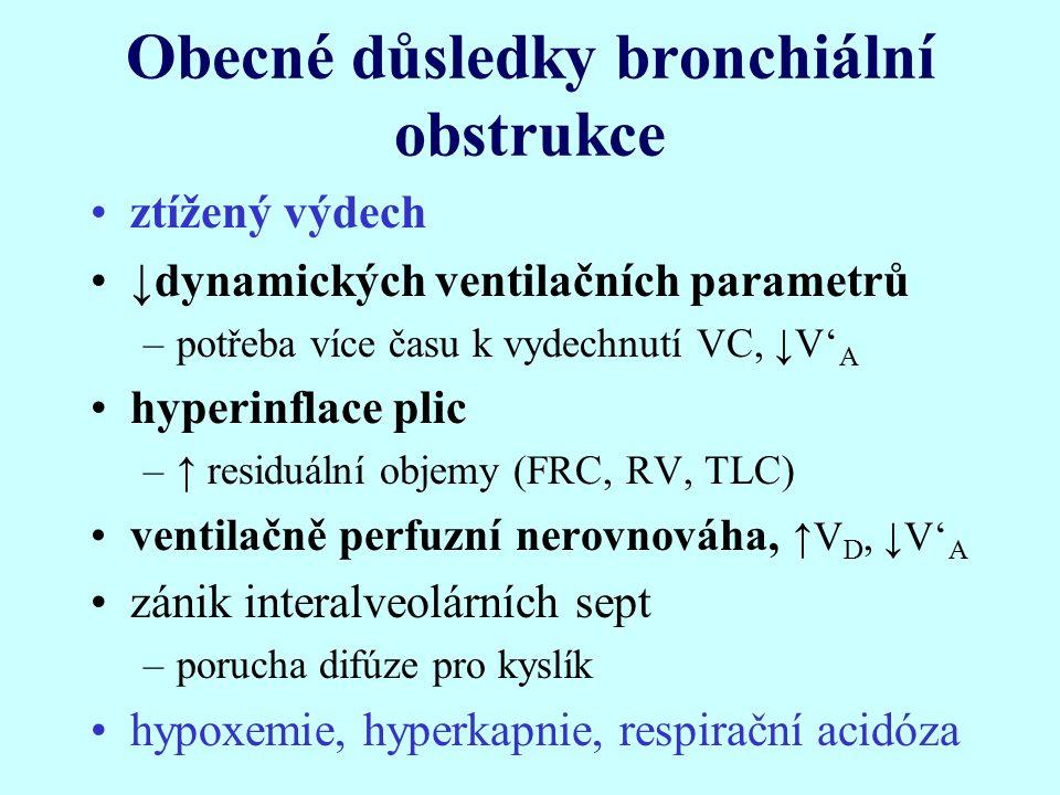 Obecné důsledky bronchiální obstrukce ztížený výdech ↓dynamických ventilačních parametrů –potřeba více času k vydechnutí VC, ↓V' A hyperinflace plic –↑ residuální objemy (FRC, RV, TLC) ventilačně perfuzní nerovnováha, ↑V D, ↓V' A zánik interalveolárních sept –porucha difúze pro kyslík hypoxemie, hyperkapnie, respirační acidóza