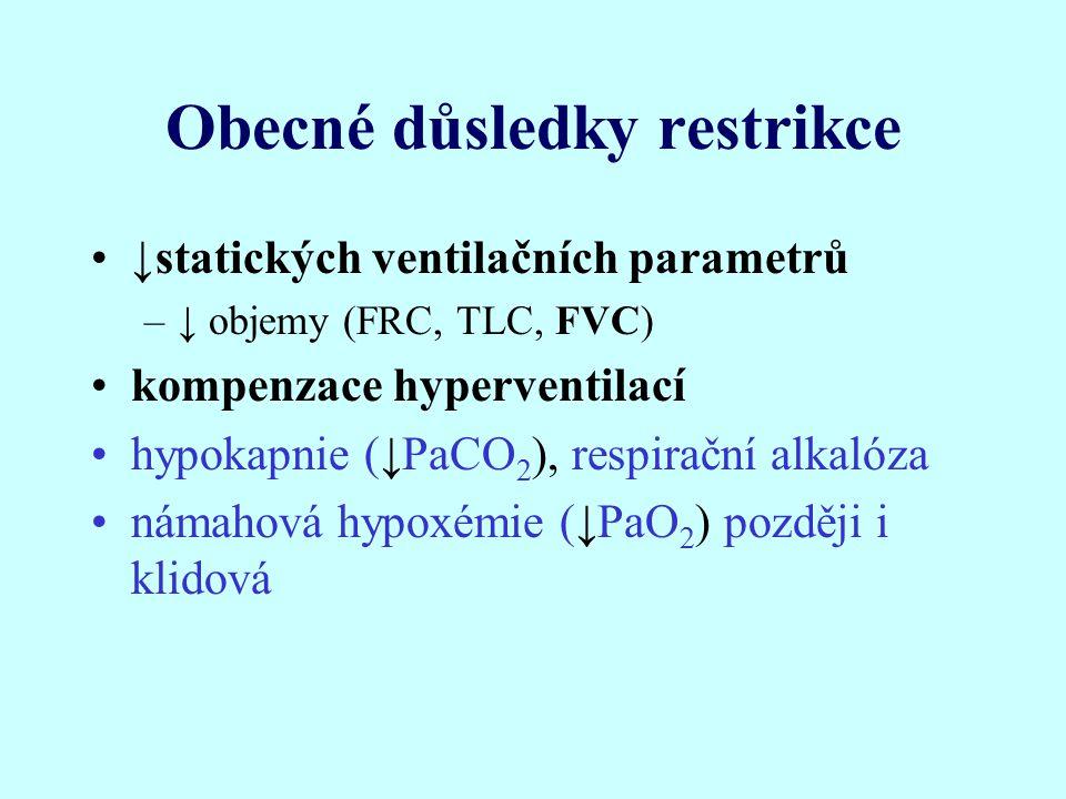 Obecné důsledky restrikce ↓statických ventilačních parametrů –↓ objemy (FRC, TLC, FVC) kompenzace hyperventilací hypokapnie (↓PaCO 2 ), respirační alkalóza námahová hypoxémie (↓PaO 2 ) později i klidová