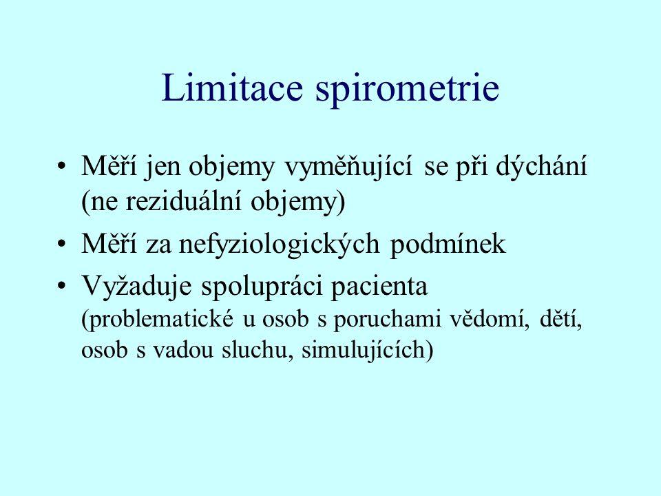 Limitace spirometrie Měří jen objemy vyměňující se při dýchání (ne reziduální objemy) Měří za nefyziologických podmínek Vyžaduje spolupráci pacienta (