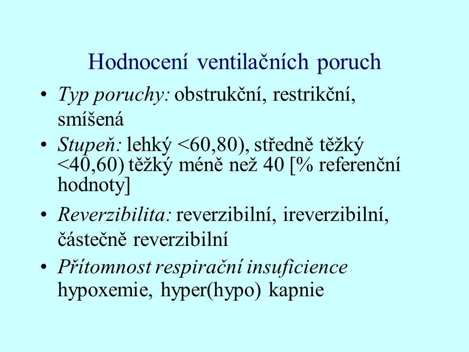 Hodnocení ventilačních poruch Typ poruchy: obstrukční, restrikční, smíšená Stupeň: lehký <60,80), středně těžký <40,60) těžký méně než 40 [% referenční hodnoty] Reverzibilita: reverzibilní, ireverzibilní, částečně reverzibilní Přítomnost respirační insuficience hypoxemie, hyper(hypo) kapnie