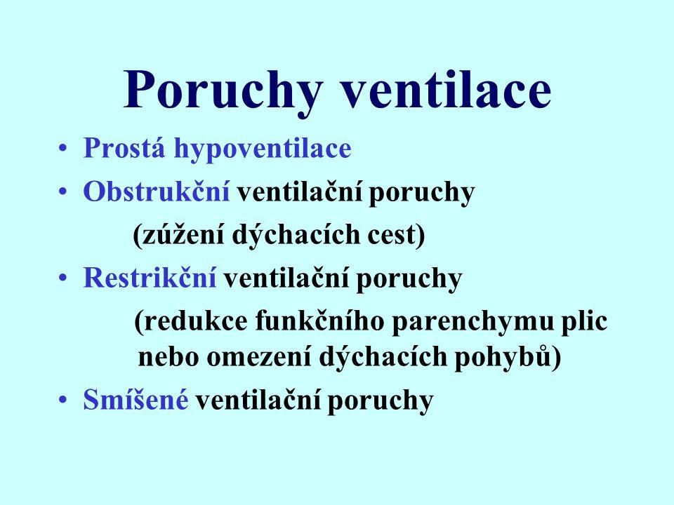 Poruchy ventilace Prostá hypoventilace Obstrukční ventilační poruchy (zúžení dýchacích cest) Restrikční ventilační poruchy (redukce funkčního parenchy