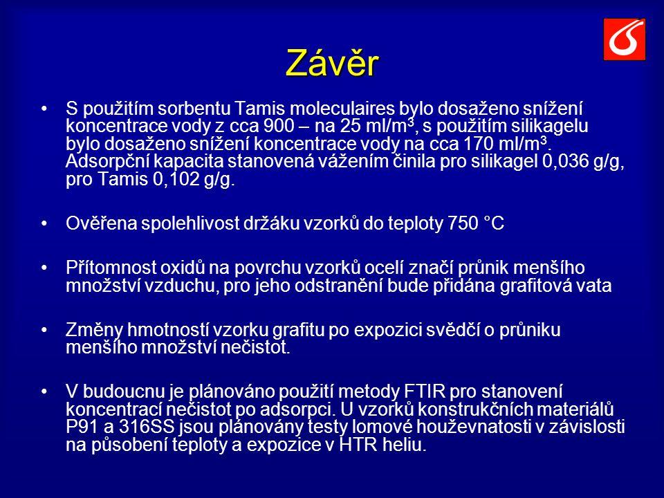 Závěr S použitím sorbentu Tamis moleculaires bylo dosaženo snížení koncentrace vody z cca 900 – na 25 ml/m 3, s použitím silikagelu bylo dosaženo snížení koncentrace vody na cca 170 ml/m 3.