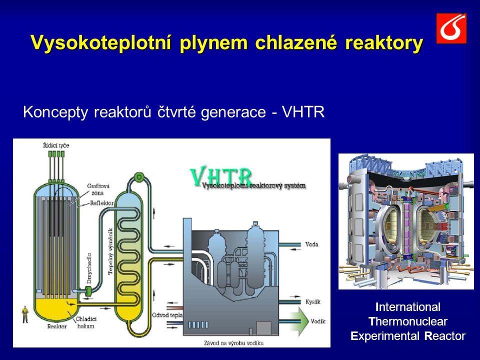 Vysokoteplotní plynem chlazené reaktory Koncepty reaktorů čtvrté generace - VHTR International Thermonuclear Experimental Reactor