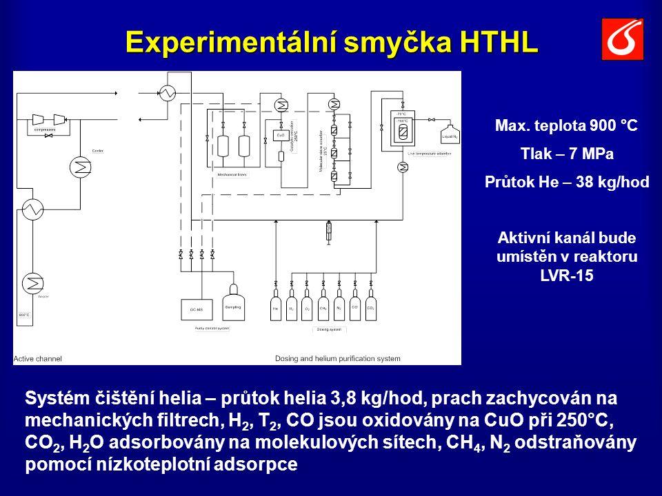 Cíle práce  Navrhnout a sestavit experimentální aparaturu  Provést výběr a předběžné testy adsorbentů, vhodných pro čištění helia ve smyčce HTHL  Předběžné testování materiálů v prostředí helia  Experimentálně ověřit zvolený postup a vyhodnotit získané výsledky