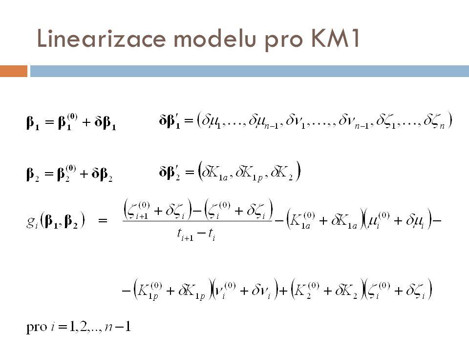 Linearizace modelu pro KM1
