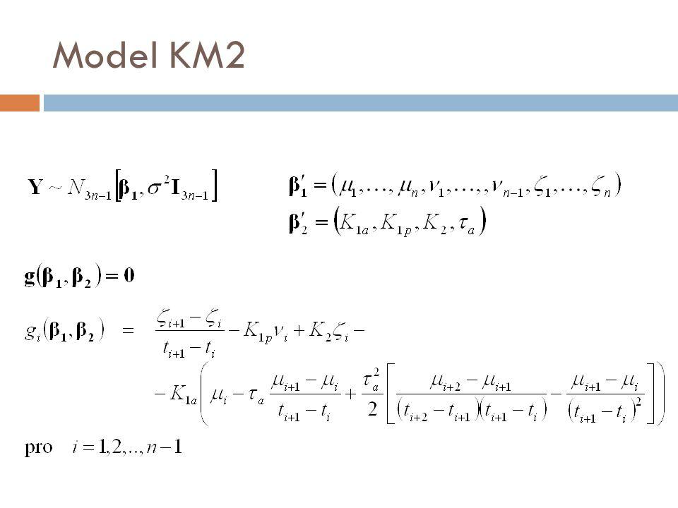 Model KM2