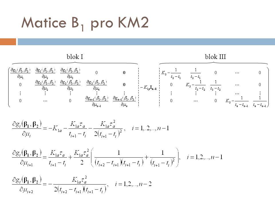 Matice B 1 pro KM2 blok Iblok III