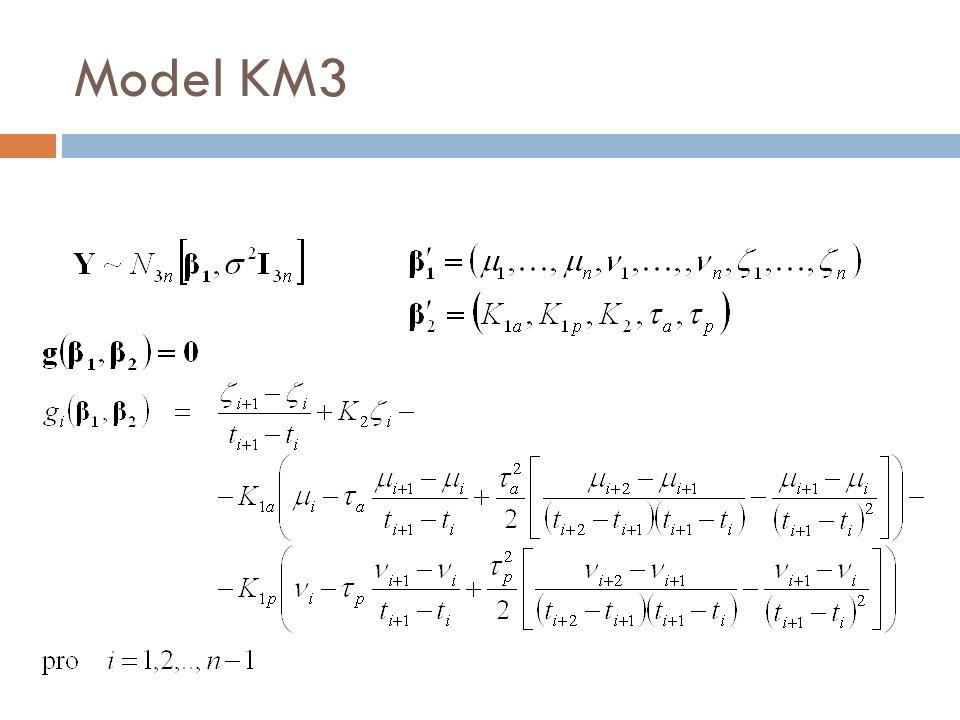 Model KM3