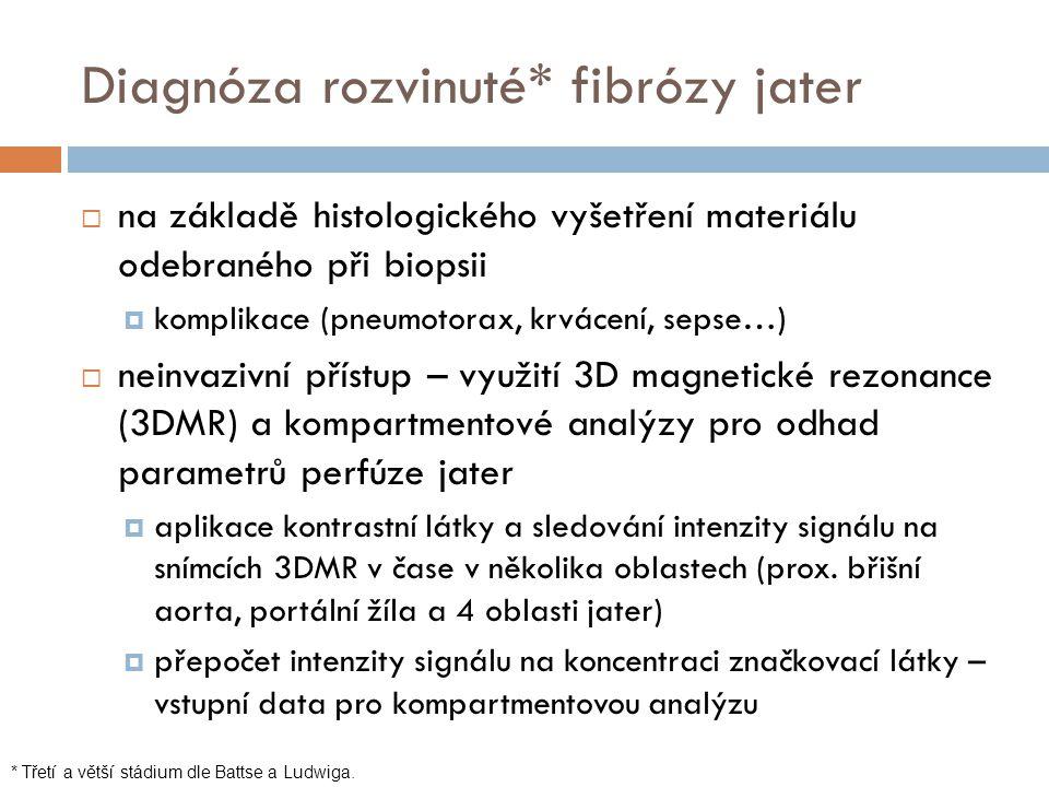 Diagnóza rozvinuté* fibrózy jater  na základě histologického vyšetření materiálu odebraného při biopsii  komplikace (pneumotorax, krvácení, sepse…)
