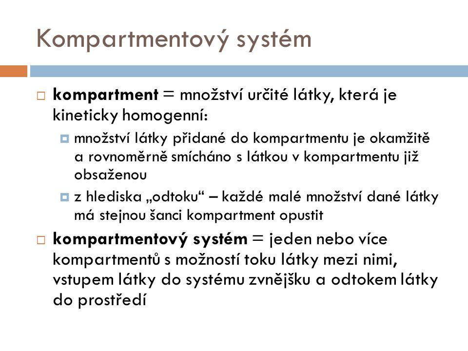 Kompartmentový systém  kompartment = množství určité látky, která je kineticky homogenní:  množství látky přidané do kompartmentu je okamžitě a rovn