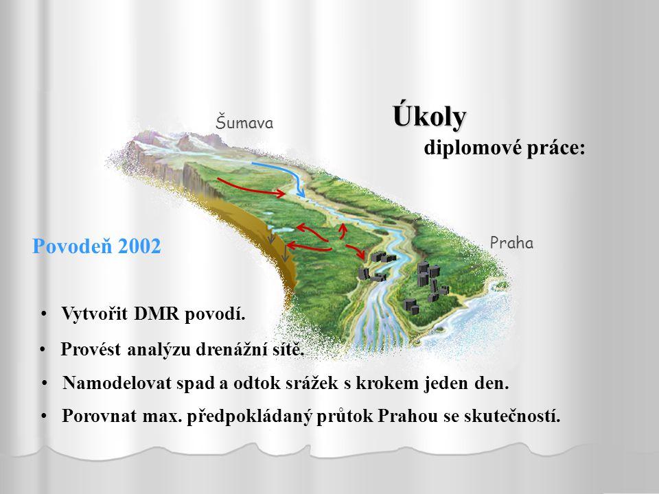 S:akumulace v řece K:čas odtoku v řece (součinitel úměrnosti) X:parametr akumulace I:přítok do řeky Q:výtok z řeky ∆t:časový krok analýzy L s :délka řeky (m) V s :rychlost v řece (m/s) Výpočet odtoku vody řekou Muskignum metodou v klínu v hranolu Přítok IVýtok Q Průtok S = [XI + (1 - X) Q] dS dt = I - Q
