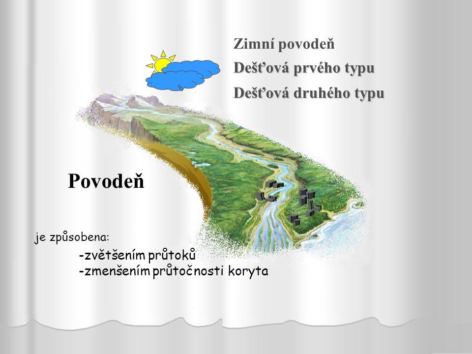 Akumulace vody v toku Ukázka akumulace vody v toku 00 0 0 0 0 1 1 2 1 0 0 0 00 3 8 5 2 1 1 20 0 124