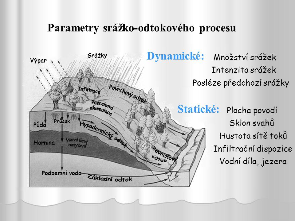 Podklady hydrologických parametrů ZM ČR 10 resp.