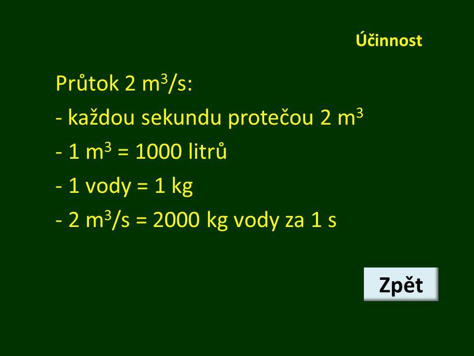 Účinnost Průtok 2 m 3 /s: - každou sekundu protečou 2 m 3 - 1 m 3 = 1000 litrů - 1 vody = 1 kg - 2 m 3 /s = 2000 kg vody za 1 s Zpět