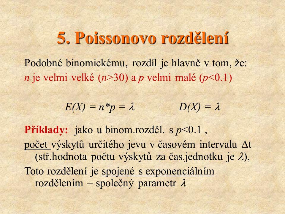 5. Poissonovo rozdělení Podobné binomickému, rozdíl je hlavně v tom, že: n je velmi velké (n>30) a p velmi malé (p<0.1) E(X) = n*p = D(X) = Příklady: