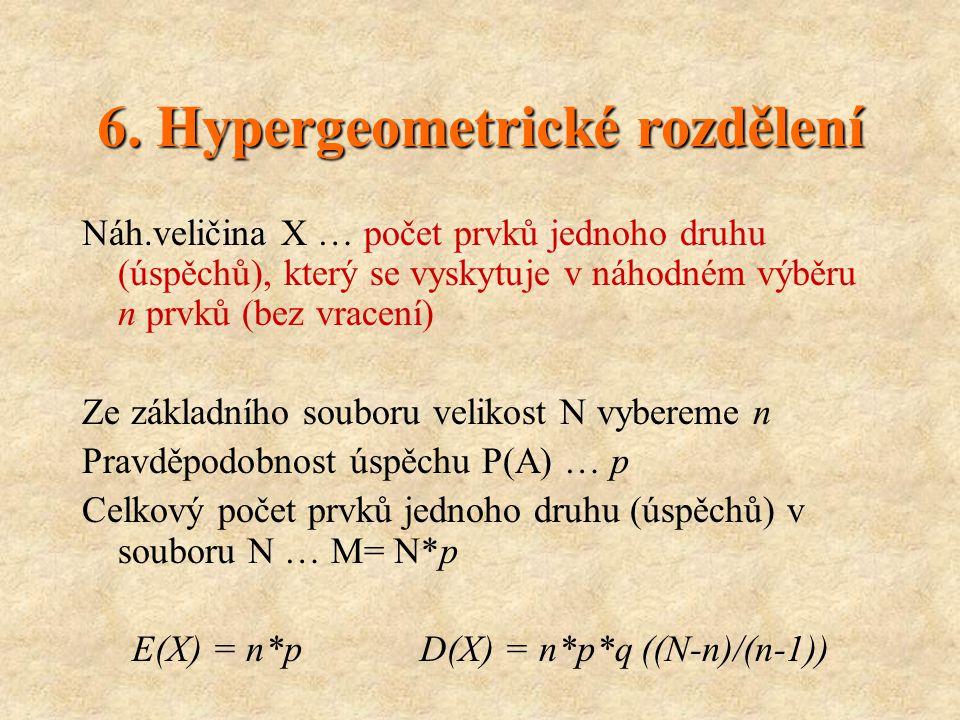 6. Hypergeometrické rozdělení Náh.veličina X … počet prvků jednoho druhu (úspěchů), který se vyskytuje v náhodném výběru n prvků (bez vracení) Ze zákl