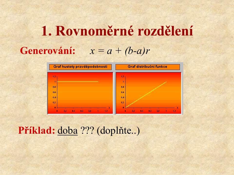 1. Rovnoměrné rozdělení Generování:x = a + (b-a)r Příklad: doba ??? (doplňte..)