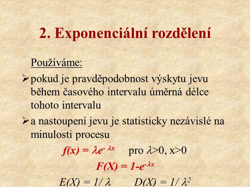2. Exponenciální rozdělení Používáme:  pokud je pravděpodobnost výskytu jevu během časového intervalu úměrná délce tohoto intervalu  a nastoupení je