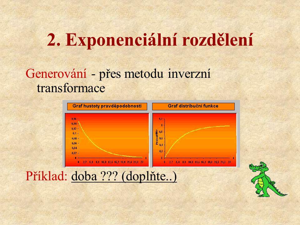 2. Exponenciální rozdělení Generování - přes metodu inverzní transformace Příklad: doba ??? (doplňte..)