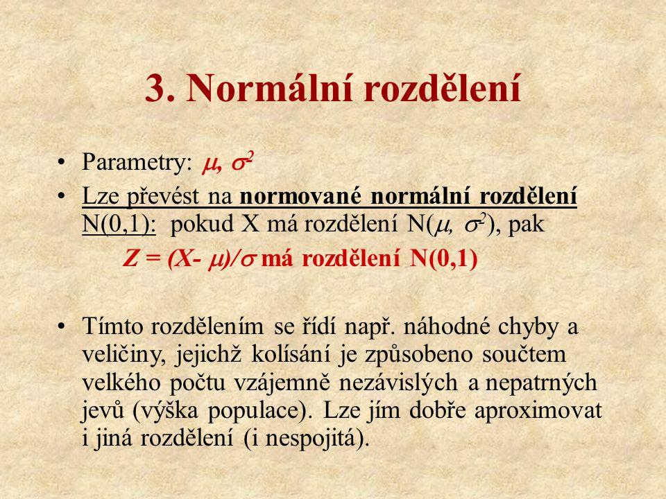 3. Normální rozdělení Parametry: ,  2 Lze převést na normované normální rozdělení N(0,1): pokud X má rozdělení N( ,  2 ), pak Z = (X-  )/  má ro