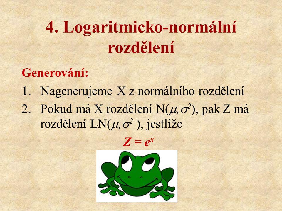 4. Logaritmicko-normální rozdělení Generování: 1.Nagenerujeme X z normálního rozdělení 2.Pokud má X rozdělení N( ,  2 ), pak Z má rozdělení LN( , 