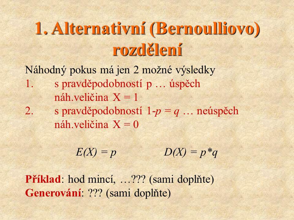 1. Alternativní (Bernoulliovo) rozdělení Náhodný pokus má jen 2 možné výsledky 1.s pravděpodobností p … úspěch náh.veličina X = 1 2.s pravděpodobností