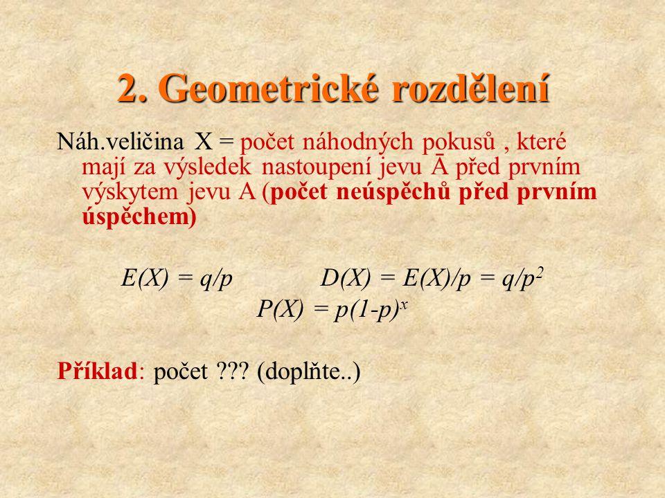 2. Geometrické rozdělení Náh.veličina X = počet náhodných pokusů, které mají za výsledek nastoupení jevu Ā před prvním výskytem jevu A (počet neúspěch