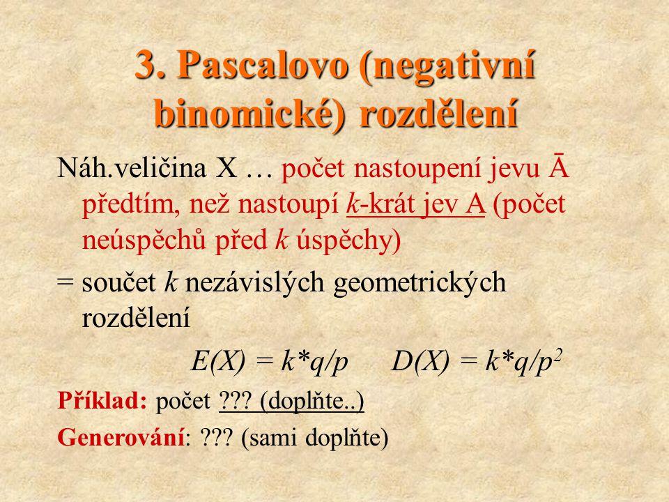 3. Pascalovo (negativní binomické) rozdělení Náh.veličina X … počet nastoupení jevu Ā předtím, než nastoupí k-krát jev A (počet neúspěchů před k úspěc