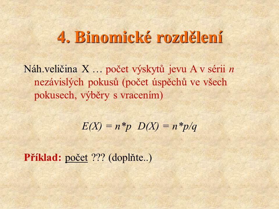 4. Binomické rozdělení Náh.veličina X … počet výskytů jevu A v sérii n nezávislých pokusů (počet úspěchů ve všech pokusech, výběry s vracením) E(X) =
