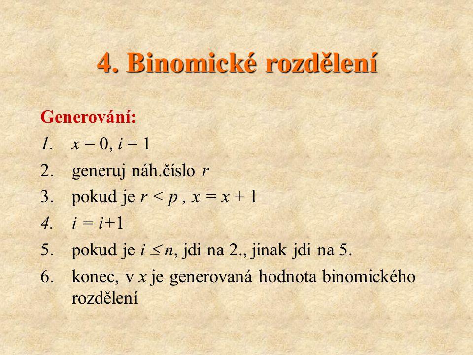 4. Binomické rozdělení Generování: 1.x = 0, i = 1 2.generuj náh.číslo r 3.pokud je r < p, x = x + 1 4.i = i+1 5.pokud je i  n, jdi na 2., jinak jdi n