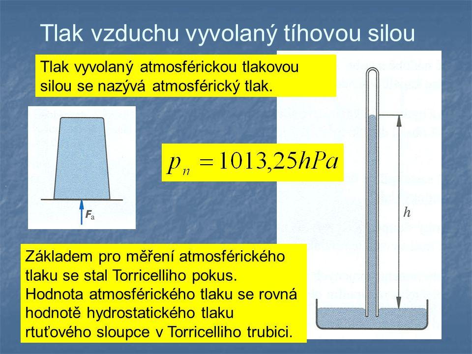 Tlak vzduchu vyvolaný tíhovou silou Tlak vyvolaný atmosférickou tlakovou silou se nazývá atmosférický tlak. Základem pro měření atmosférického tlaku s