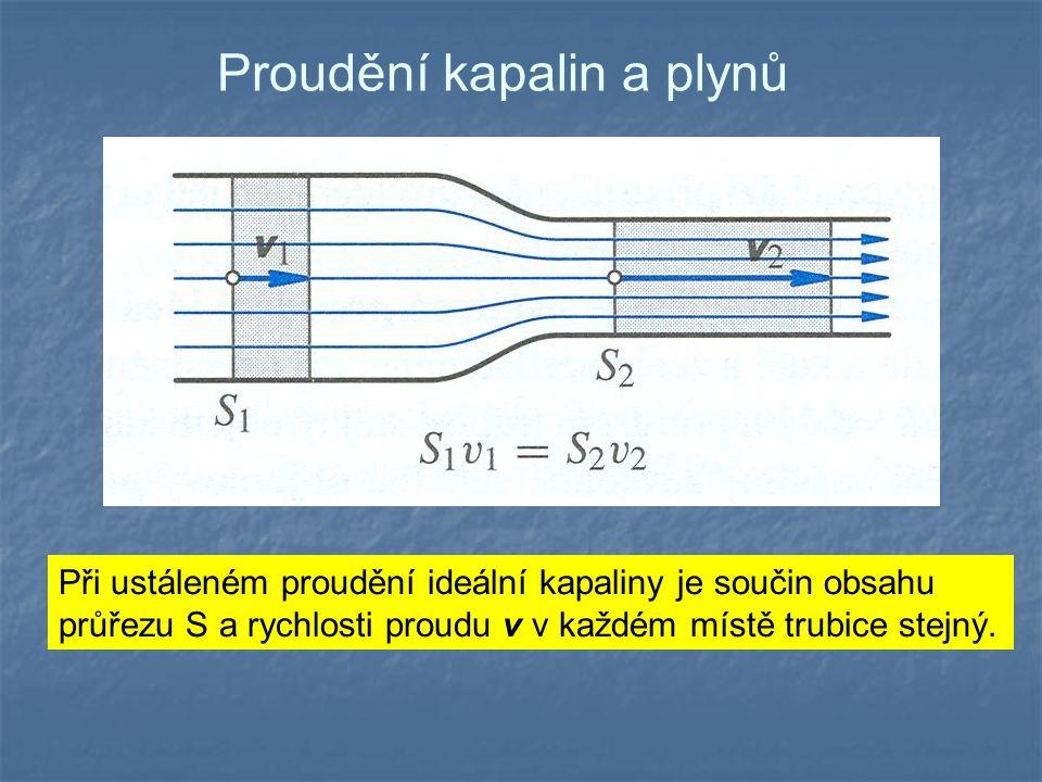 Proudění kapalin a plynů Při ustáleném proudění ideální kapaliny je součin obsahu průřezu S a rychlosti proudu v v každém místě trubice stejný.