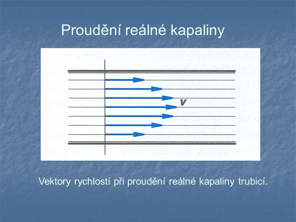Proudění reálné kapaliny Vektory rychlostí při proudění reálné kapaliny trubicí.