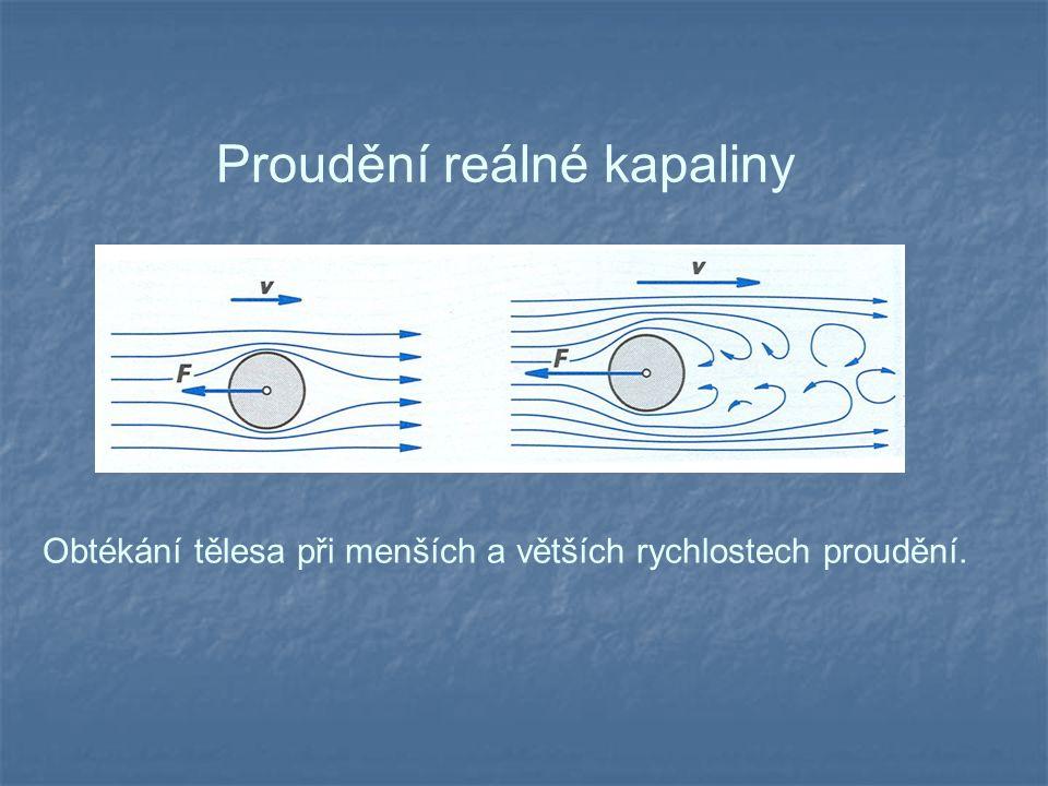 Proudění reálné kapaliny Obtékání tělesa při menších a větších rychlostech proudění.