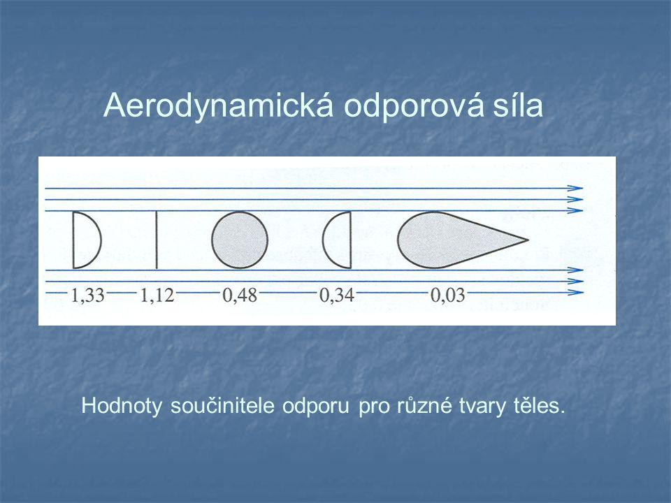 Aerodynamická odporová síla Hodnoty součinitele odporu pro různé tvary těles.