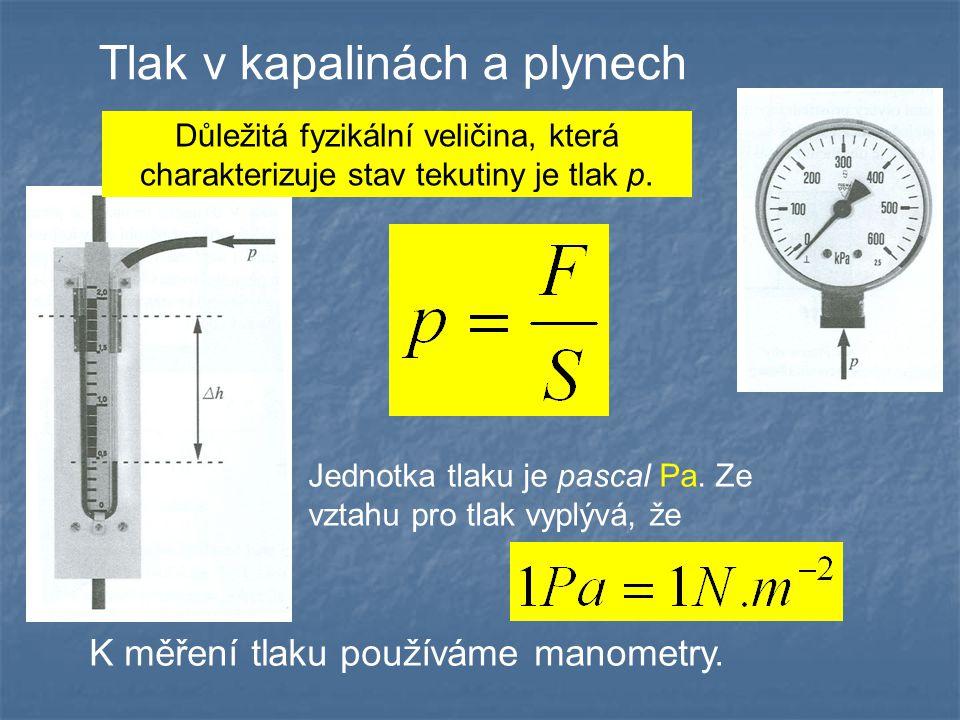 Tlak v kapalinách a plynech Důležitá fyzikální veličina, která charakterizuje stav tekutiny je tlak p. Jednotka tlaku je pascal Pa. Ze vztahu pro tlak