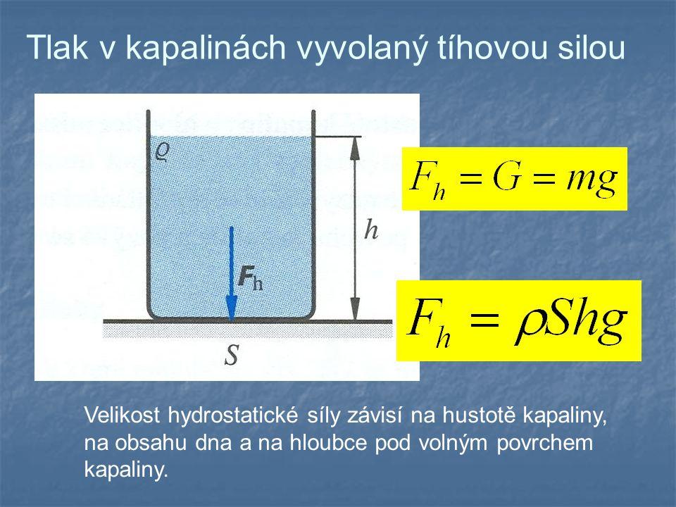 Tlak v kapalinách vyvolaný tíhovou silou Velikost hydrostatické síly závisí na hustotě kapaliny, na obsahu dna a na hloubce pod volným povrchem kapali