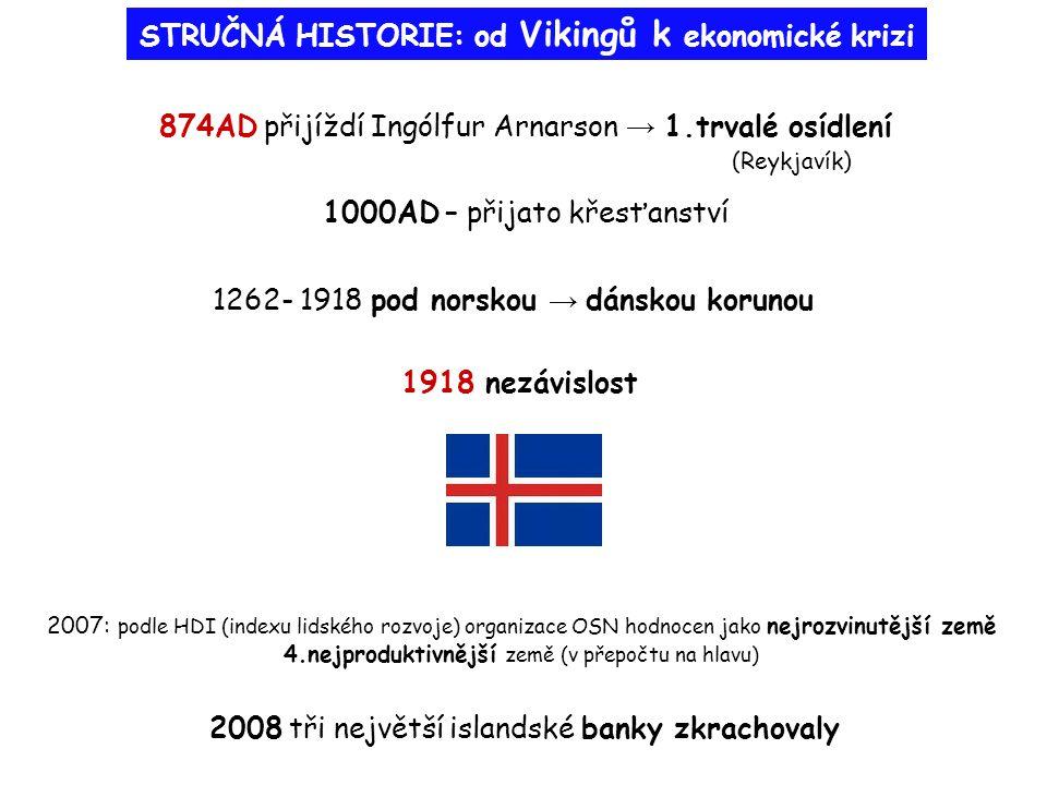 STRUČNÁ HISTORIE: od Vikingů k ekonomické krizi 874AD přijíždí Ingólfur Arnarson → 1.trvalé osídlení 1262- 1918 pod norskou → dánskou korunou 1918 nez