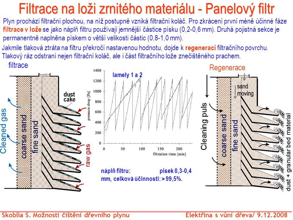 Filtrace na loži zrnitého materiálu - Panelový filtr Skoblia S. Možnosti čištění dřevního plynu Elektřina s vůní dřeva/ 9.12.2008 filtrace Plyn prochá